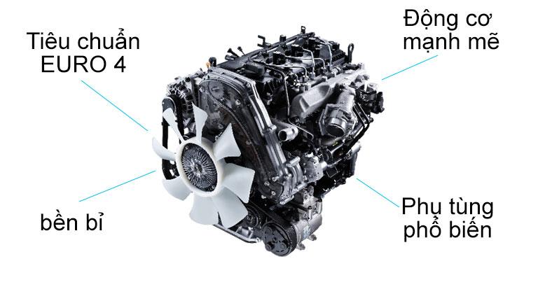 Động cơ xe Hyundai N250SL