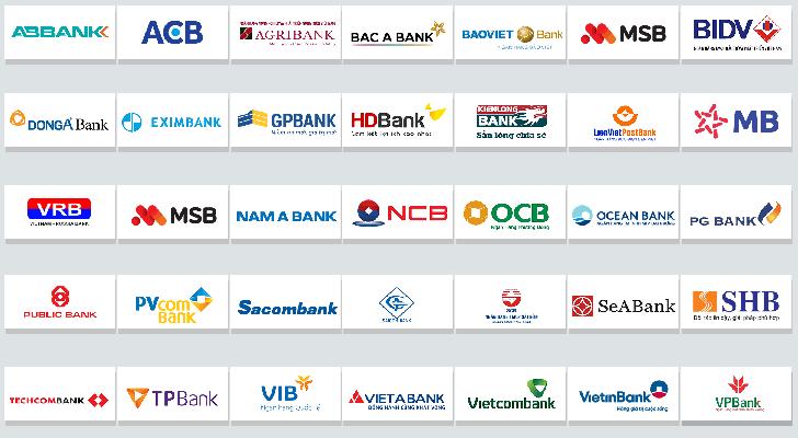 Ảnh một số ngân hàng tại Việt Nam