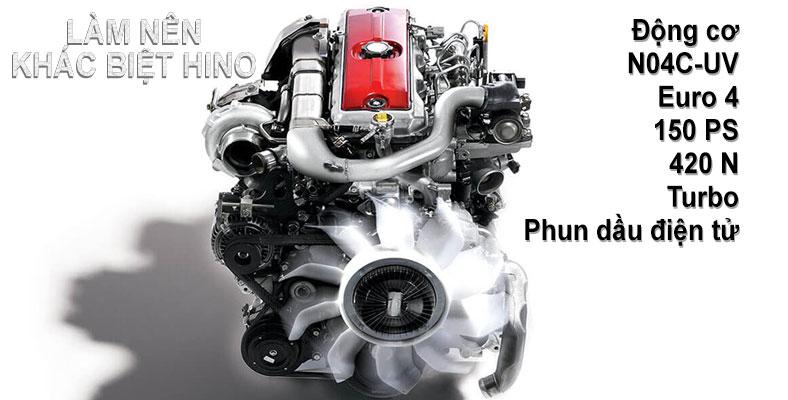 Động cơ N04C-UV Euro 4: 150 PS , 420 N.m