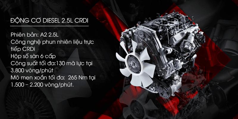 Cụm động cơ D4CB huyền thoại Hyundai