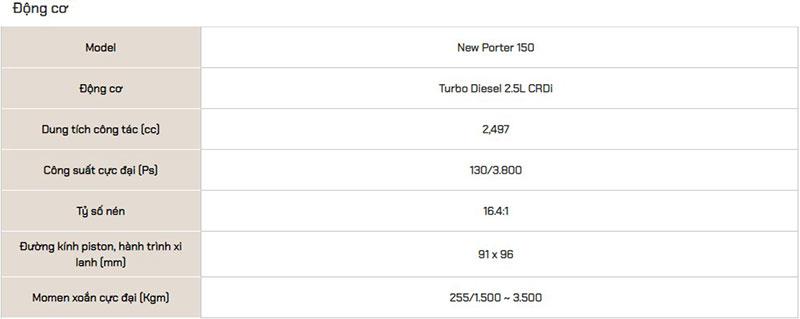 Thông số động cơ D4CB