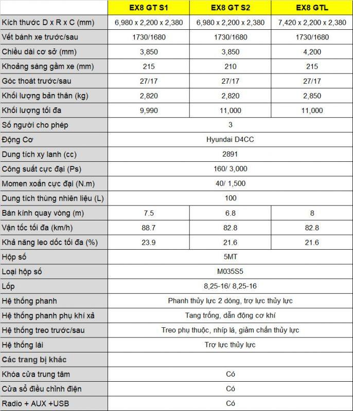 thông số xe Hyundai EX8 GT